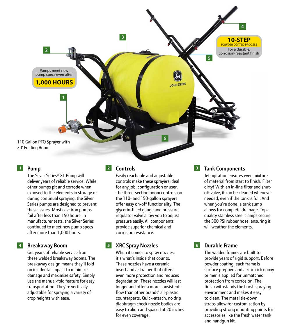 john deere 3 point hitch sprayer