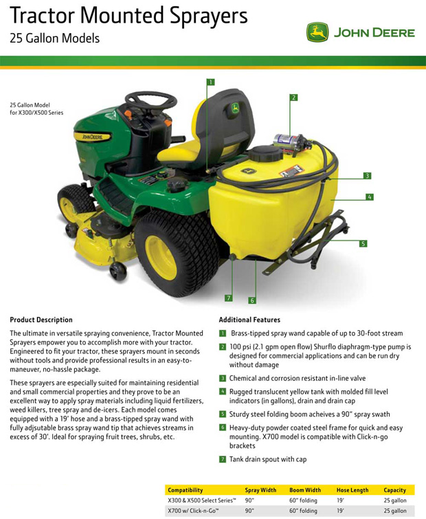 tractor_mounted_infosheet updated john deere 25 gallon x700 tractor mounted sprayer (lp22862) jd x700 wiring diagram at bayanpartner.co